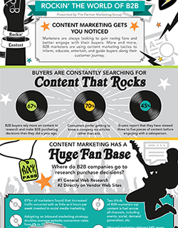 Rockin' the World of B2B Content Marketing