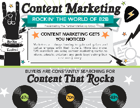 Rockin' the World of B2B Content Marketing