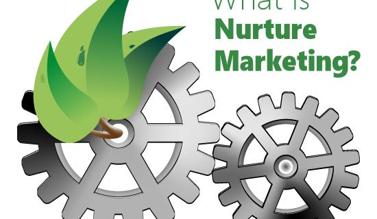 What is Nurture Marketing?