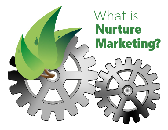 What is Nurture Marketing and Why Should it Matter?