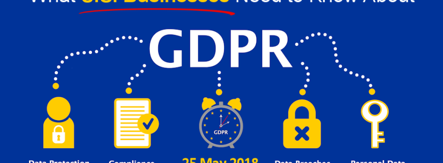 What is GDPR and How Will It Impact U.S. Businesses?