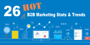B2B Marketing Stats and Trends