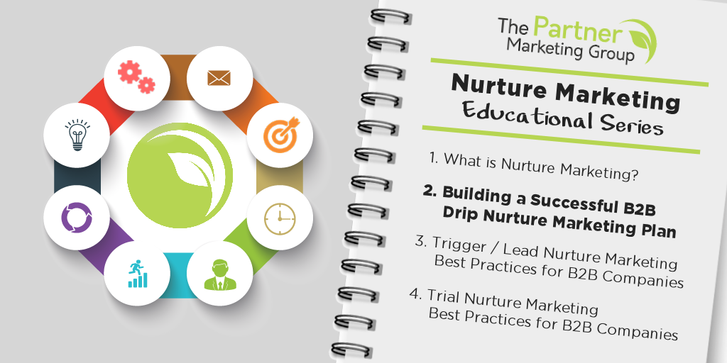 Nurture Marketing Series 2 of 4: Building a Successful Drip Nurture Marketing Plan for B2B Companies
