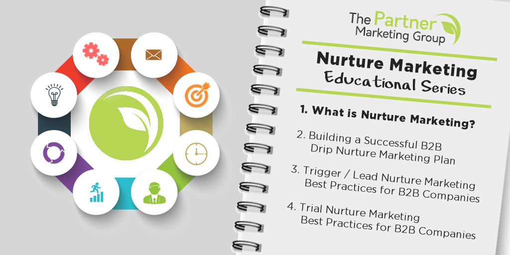 Nurture Marketing Series 1 of 4: What is Nurture Marketing and Why is it Important in B2B Marketing?