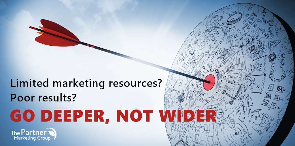 Limited Marketing Resources? Poor Results? Go Deeper, Not Wider